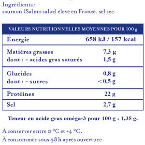 Valeurs Nutritionnelles Saumon de France
