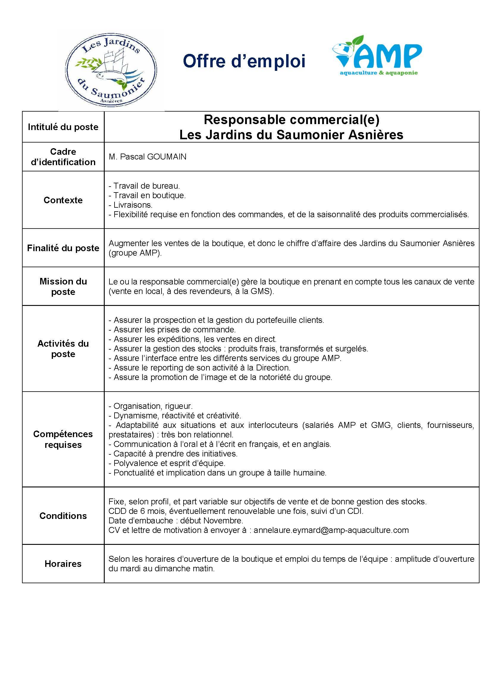 Offre D Emploi Responsable Commercial E Saumon De France